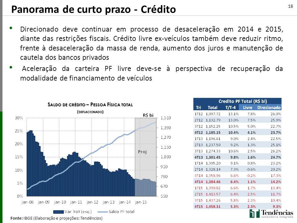 Panorama de curto prazo - Crédito Fonte: IBGE (Elaboração e projeções: Tendências) 18 (Q/Q-4) Direcionado deve continuar em processo de desaceleração