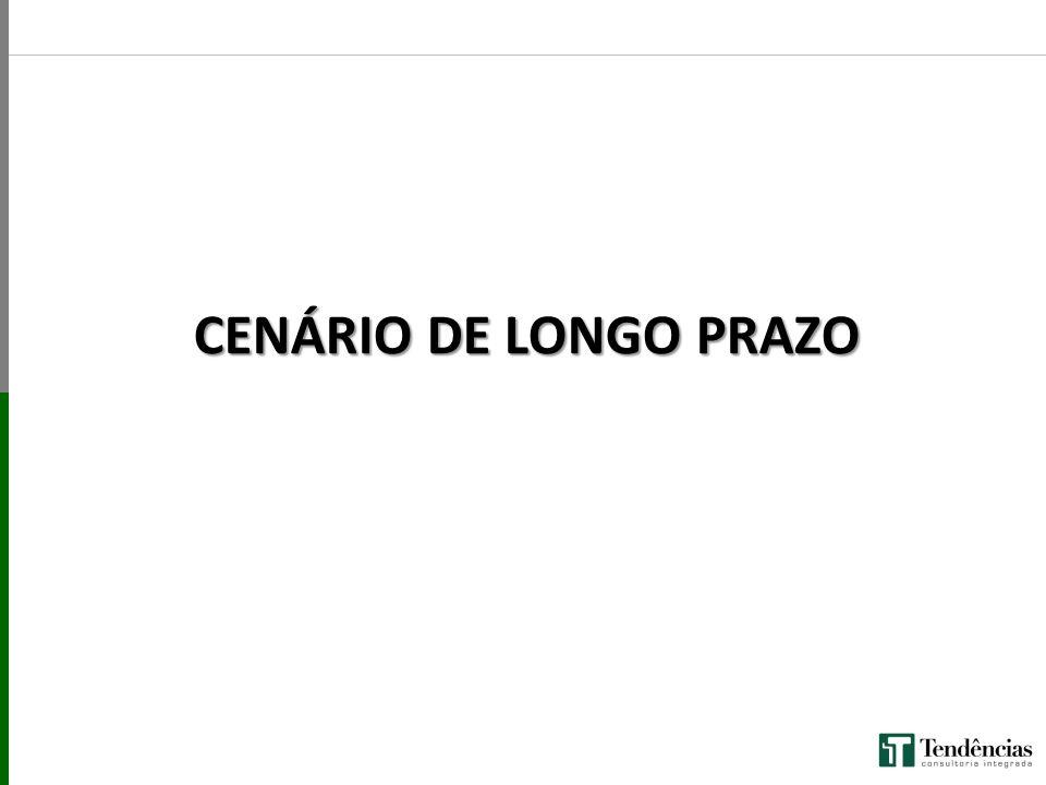 CENÁRIO DE LONGO PRAZO