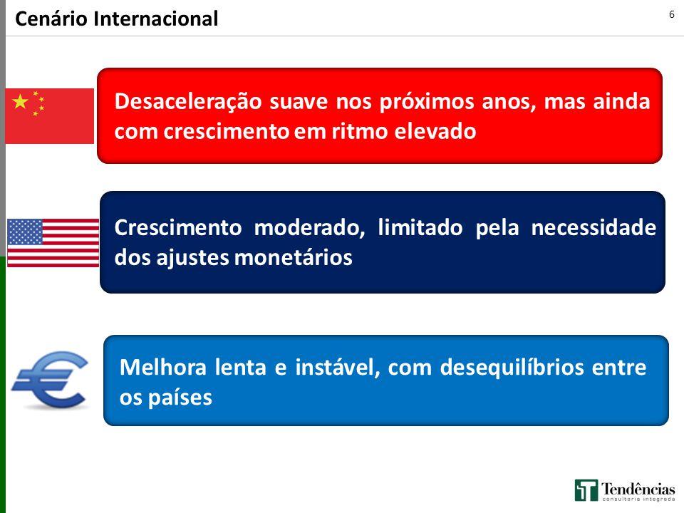 Cenário Internacional Crescimento moderado, limitado pela necessidade dos ajustes monetários 6 Melhora lenta e instável, com desequilíbrios entre os p