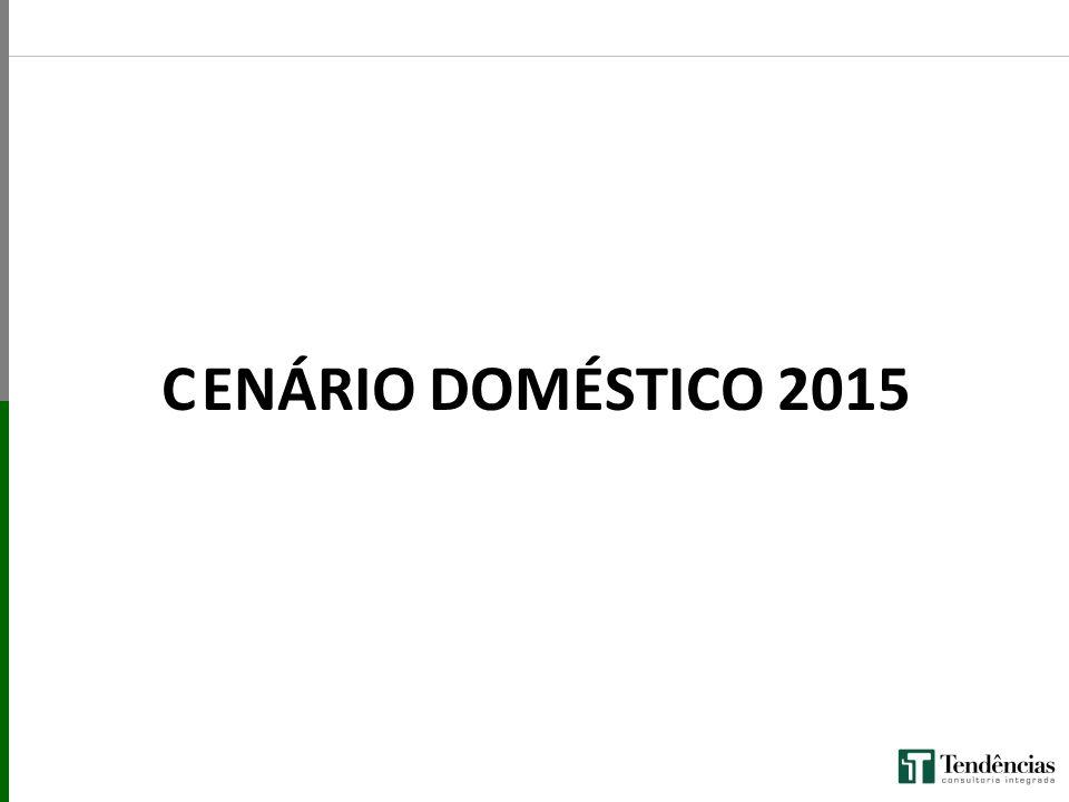 CENÁRIO DOMÉSTICO 2015