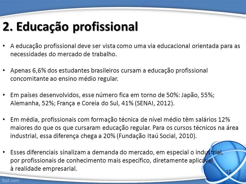 2. Educação profissional A educação profissional deve ser vista como uma via educacional orientada para as necessidades do mercado de trabalho. Apenas
