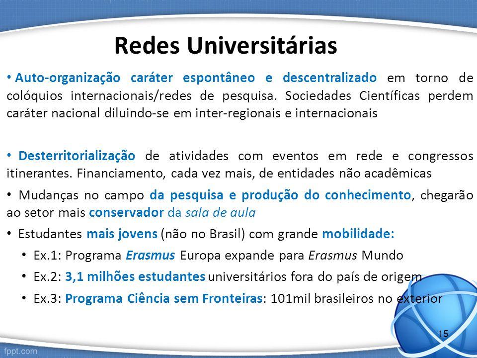 Auto-organização caráter espontâneo e descentralizado em torno de colóquios internacionais/redes de pesquisa.