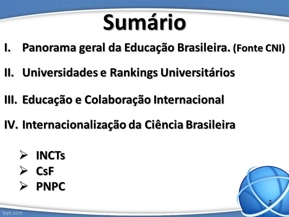 Sumário I.Panorama geral da Educação Brasileira. (Fonte CNI) II.Universidades e Rankings Universitários III.Educação e Colaboração Internacional IV.In