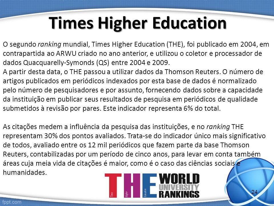O segundo ranking mundial, Times Higher Education (THE), foi publicado em 2004, em contrapartida ao ARWU criado no ano anterior, e utilizou o coletor e processador de dados Quacquarelly-Symonds (QS) entre 2004 e 2009.