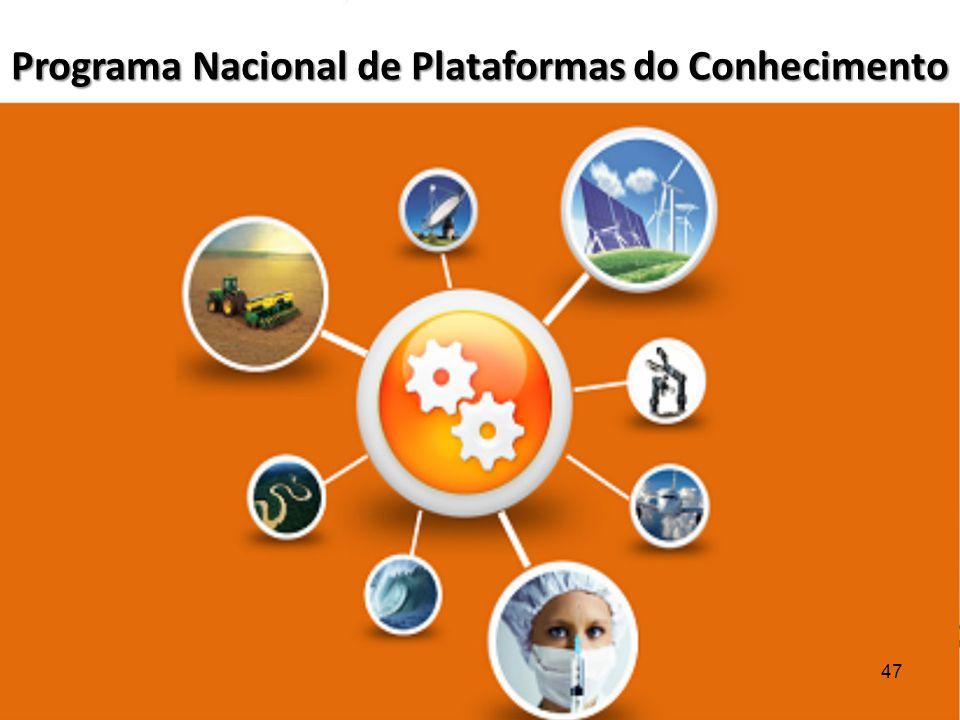 Programa Nacional de Plataformas do Conhecimento 47
