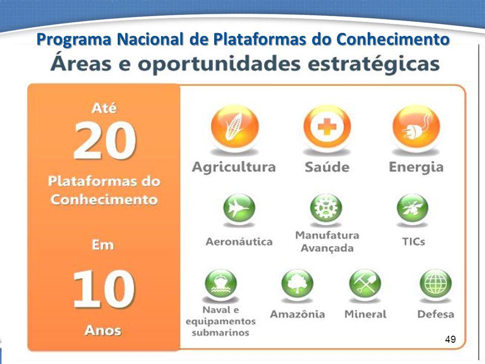Programa Nacional de Plataformas do Conhecimento 49