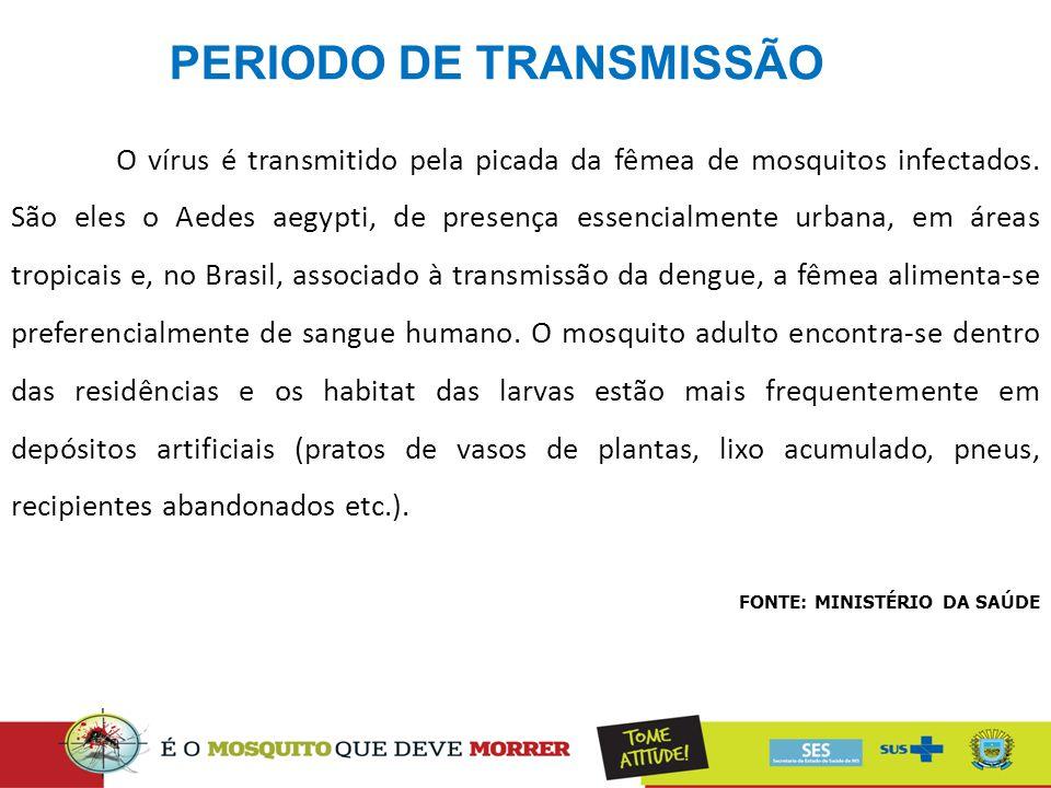 PERIODO DE TRANSMISSÃO FONTE: MINISTÉRIO DA SAÚDE O vírus é transmitido pela picada da fêmea de mosquitos infectados. São eles o Aedes aegypti, de pre