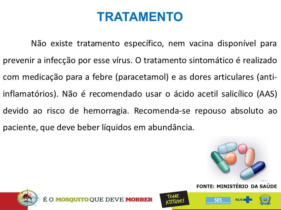 TRATAMENTO FONTE: MINISTÉRIO DA SAÚDE Não existe tratamento específico, nem vacina disponível para prevenir a infecção por esse vírus. O tratamento si