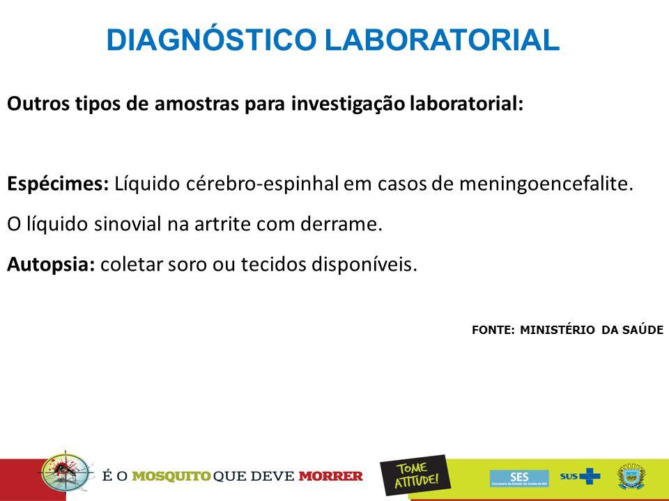 DIAGNÓSTICO LABORATORIAL FONTE: MINISTÉRIO DA SAÚDE Outros tipos de amostras para investigação laboratorial: Espécimes: Líquido cérebro-espinhal em ca