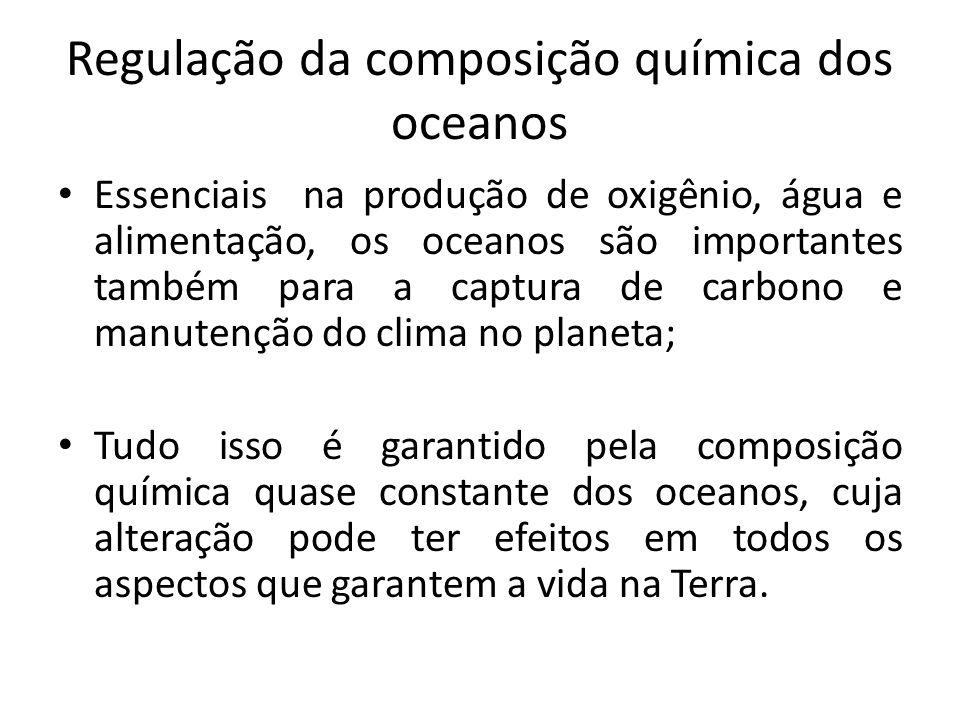 Regulação da composição química dos oceanos Essenciais na produção de oxigênio, água e alimentação, os oceanos são importantes também para a captura d