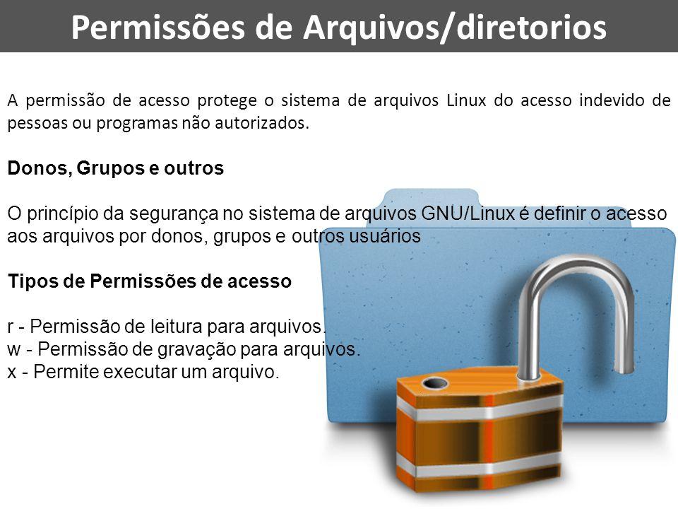 Permissões de Arquivos/diretorios A permissão de acesso protege o sistema de arquivos Linux do acesso indevido de pessoas ou programas não autorizados.
