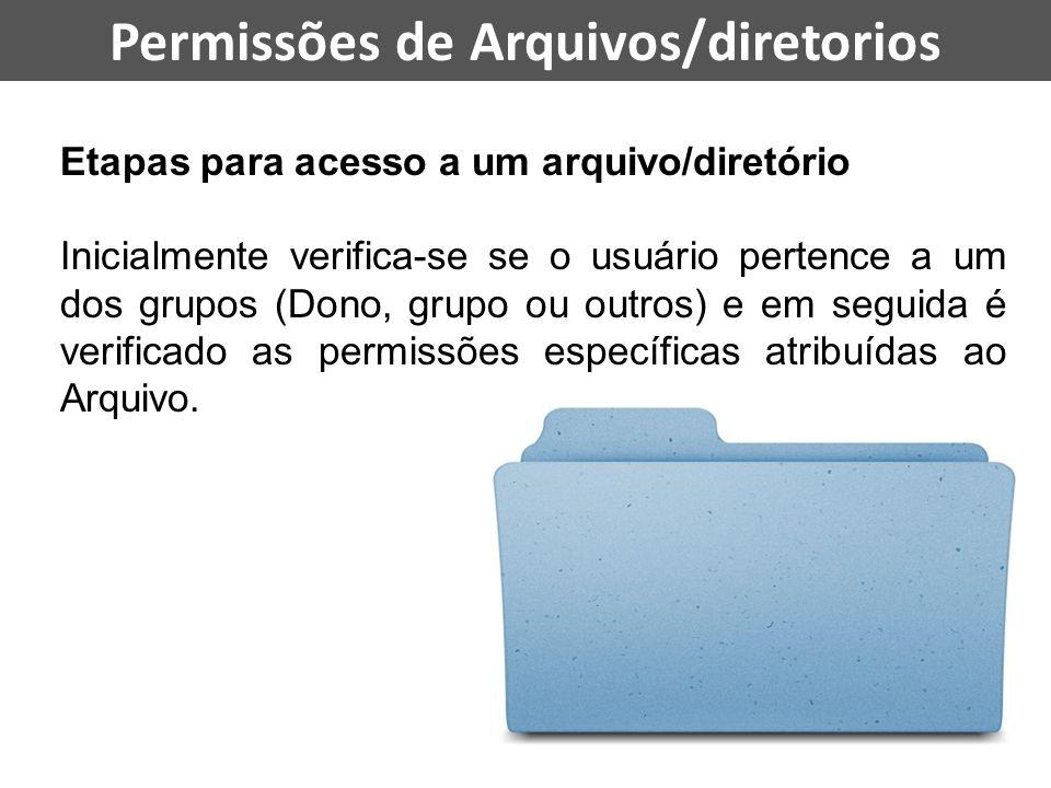Permissões de Arquivos/diretorios Etapas para acesso a um arquivo/diretório Inicialmente verifica-se se o usuário pertence a um dos grupos (Dono, grupo ou outros) e em seguida é verificado as permissões específicas atribuídas ao Arquivo.