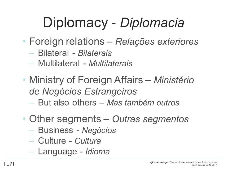 Diplomacy - Diplomacia Foreign relations – Relações exteriores –Bilateral - Bilaterais –Multilateral - Multilaterais Ministry of Foreign Affairs – Min