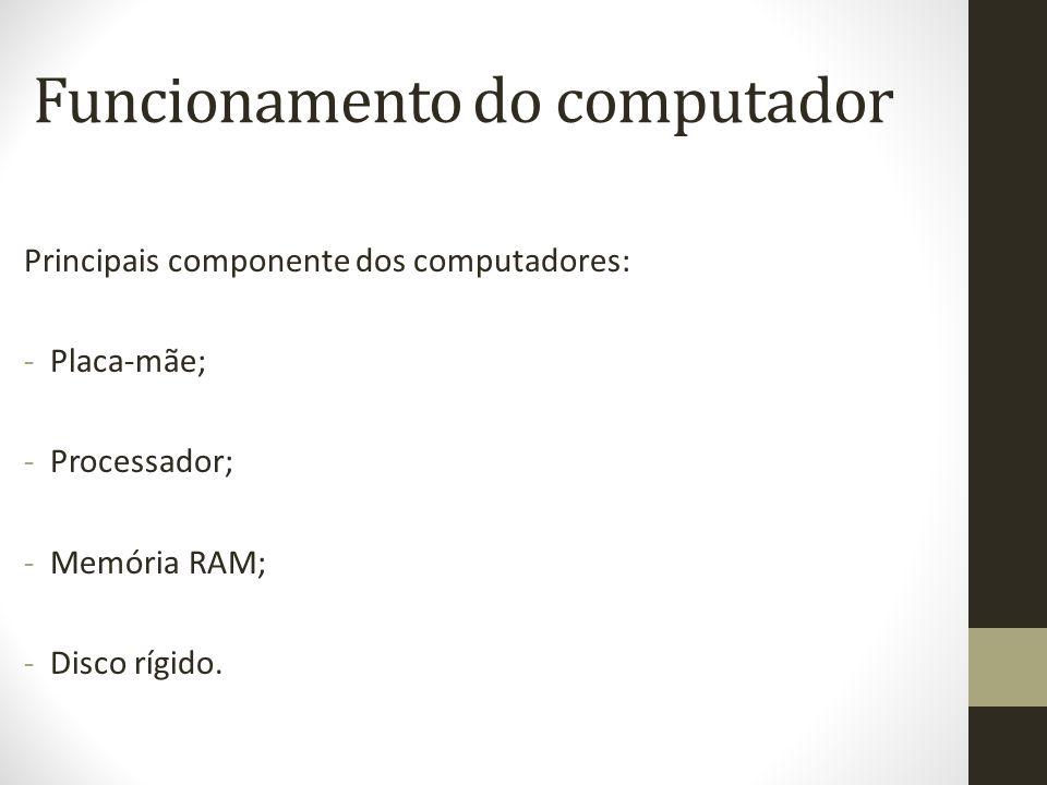Funcionamento do computador Principais componente dos computadores: -Placa-mãe; -Processador; -Memória RAM; -Disco rígido.