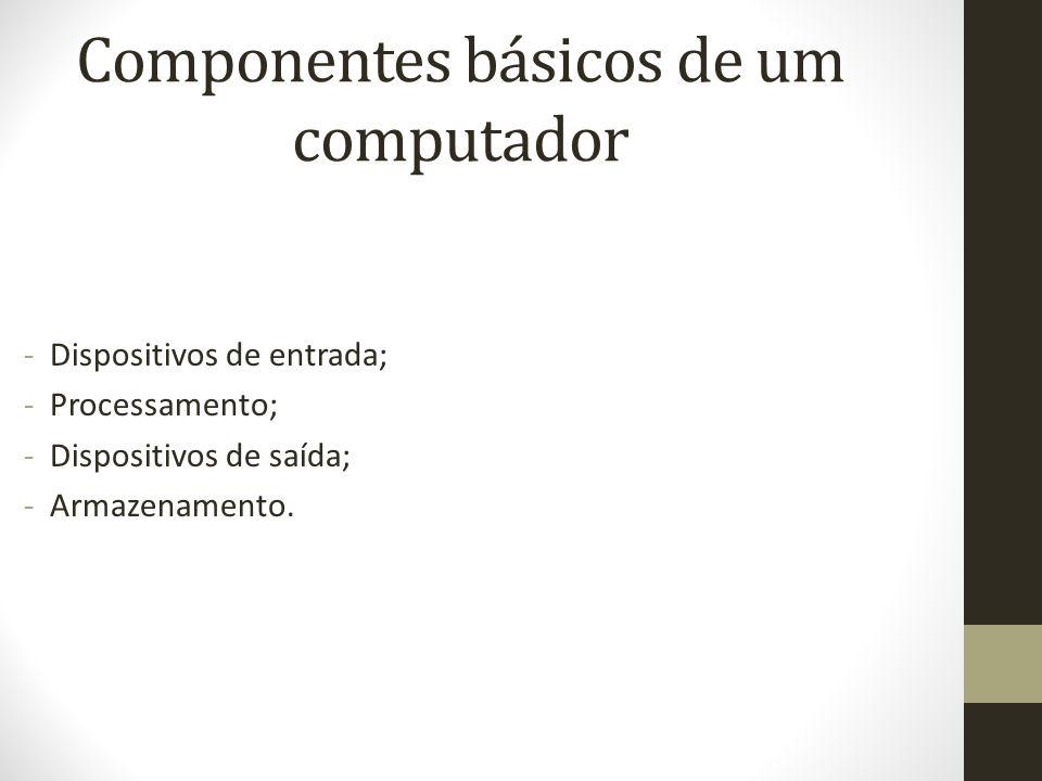 Componentes básicos de um computador -Dispositivos de entrada; -Processamento; -Dispositivos de saída; -Armazenamento.