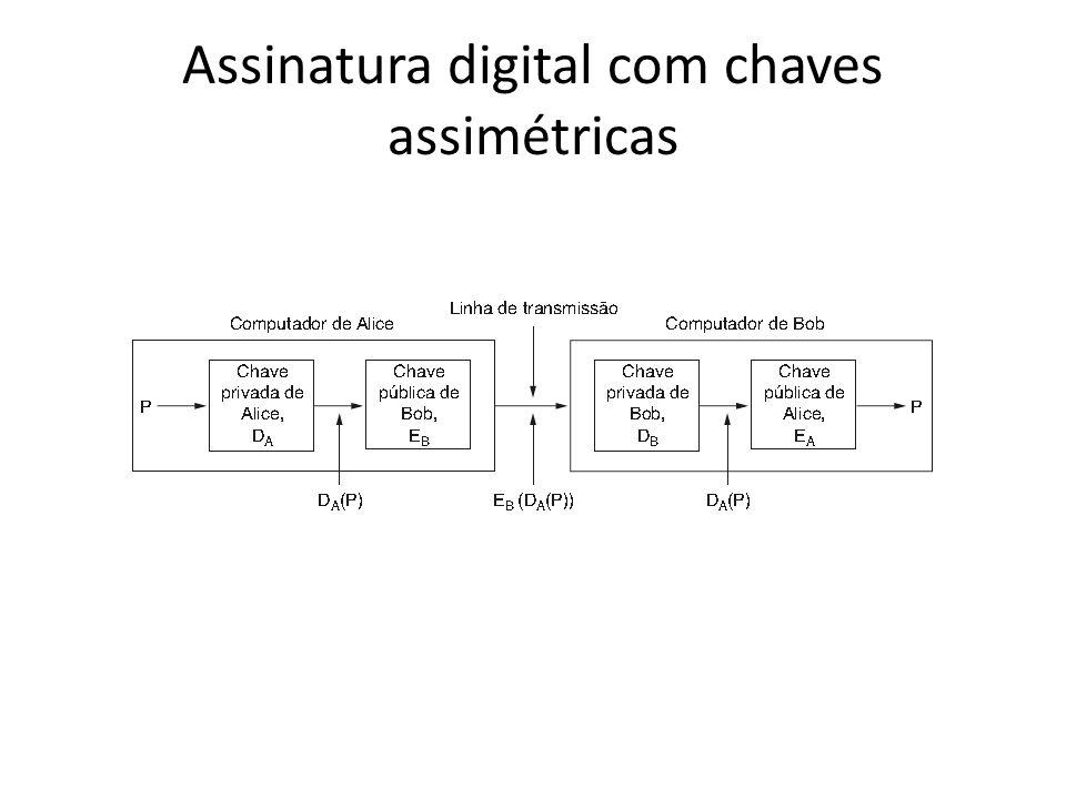 Assinatura digital com chaves assimétricas