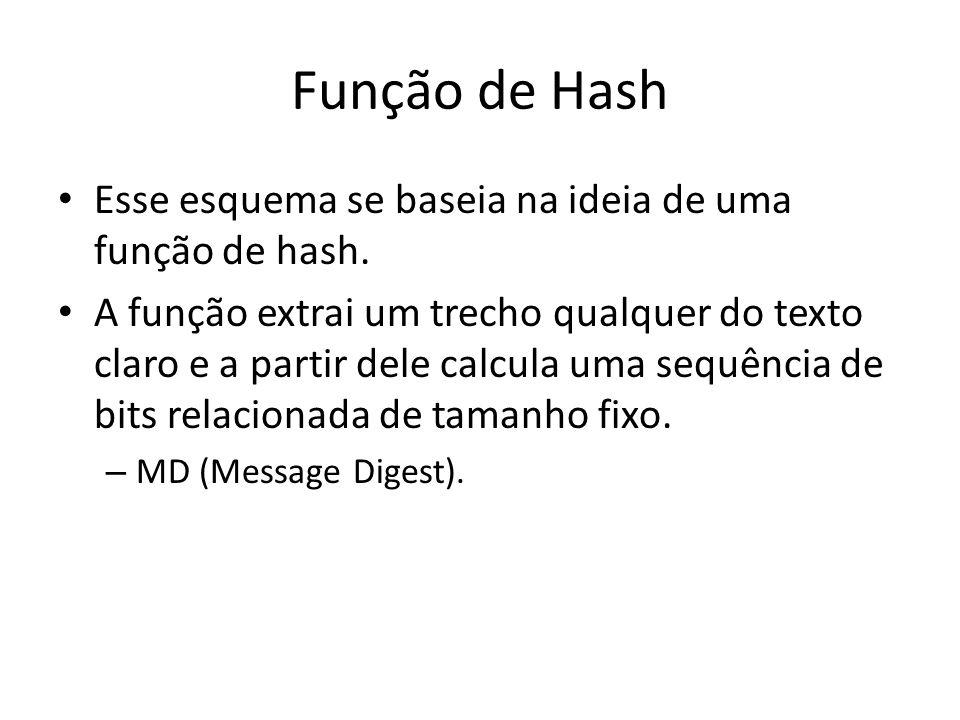 Função de Hash Esse esquema se baseia na ideia de uma função de hash. A função extrai um trecho qualquer do texto claro e a partir dele calcula uma se