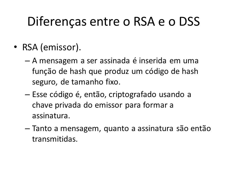 Diferenças entre o RSA e o DSS RSA (emissor). – A mensagem a ser assinada é inserida em uma função de hash que produz um código de hash seguro, de tam