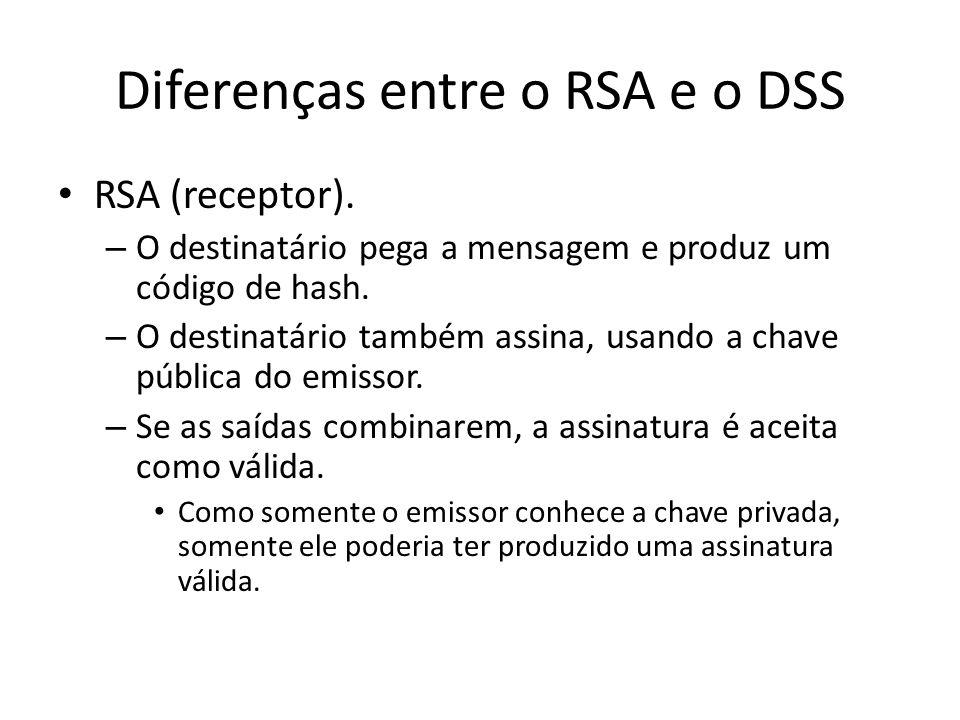 Diferenças entre o RSA e o DSS RSA (receptor). – O destinatário pega a mensagem e produz um código de hash. – O destinatário também assina, usando a c