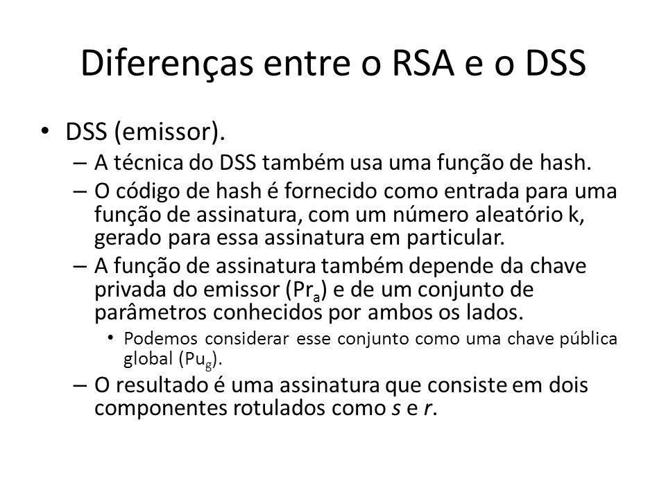 Diferenças entre o RSA e o DSS DSS (emissor). – A técnica do DSS também usa uma função de hash. – O código de hash é fornecido como entrada para uma f