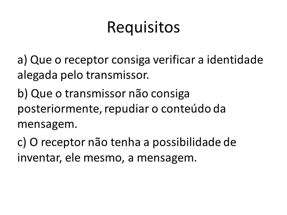 Requisitos a) Que o receptor consiga verificar a identidade alegada pelo transmissor. b) Que o transmissor não consiga posteriormente, repudiar o cont