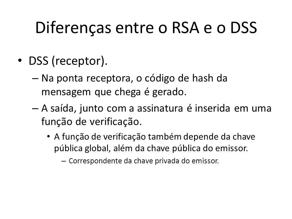 Diferenças entre o RSA e o DSS DSS (receptor). – Na ponta receptora, o código de hash da mensagem que chega é gerado. – A saída, junto com a assinatur