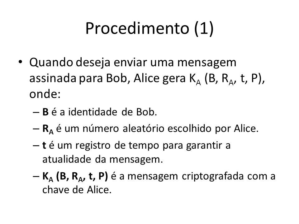 Procedimento (1) Quando deseja enviar uma mensagem assinada para Bob, Alice gera K A (B, R A, t, P), onde: – B é a identidade de Bob. – R A é um númer