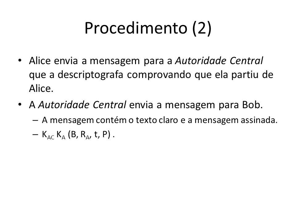 Procedimento (2) Alice envia a mensagem para a Autoridade Central que a descriptografa comprovando que ela partiu de Alice. A Autoridade Central envia