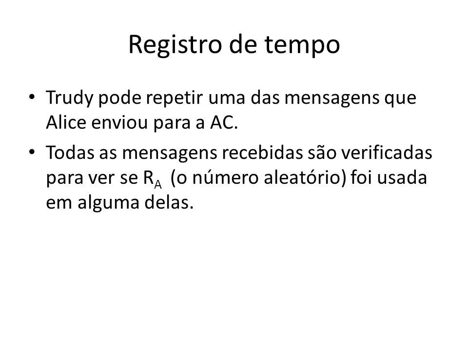 Registro de tempo Trudy pode repetir uma das mensagens que Alice enviou para a AC. Todas as mensagens recebidas são verificadas para ver se R A (o núm