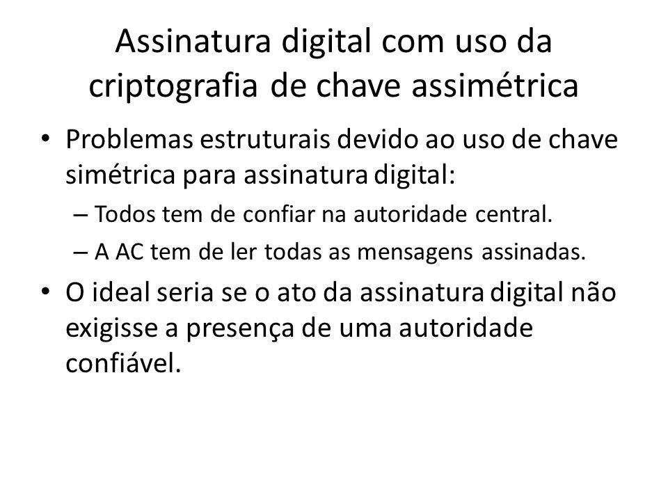 Assinatura digital com uso da criptografia de chave assimétrica Problemas estruturais devido ao uso de chave simétrica para assinatura digital: – Todo