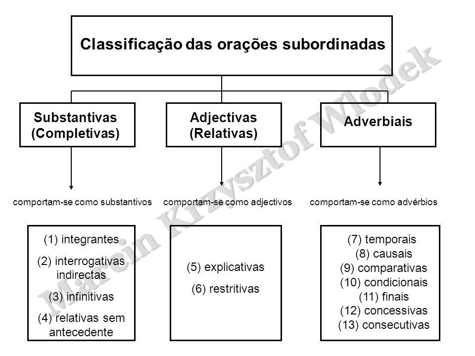 Marcin Krzysztof Wlodek Classificação das orações subordinadas Substantivas (Completivas) Adjectivas (Relativas) Adverbiais (1) integrantes (2) interr