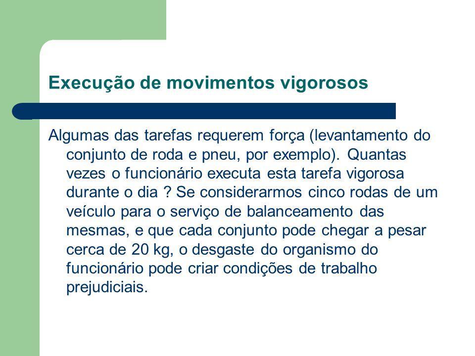 Execução de movimentos vigorosos Algumas das tarefas requerem força (levantamento do conjunto de roda e pneu, por exemplo). Quantas vezes o funcionári