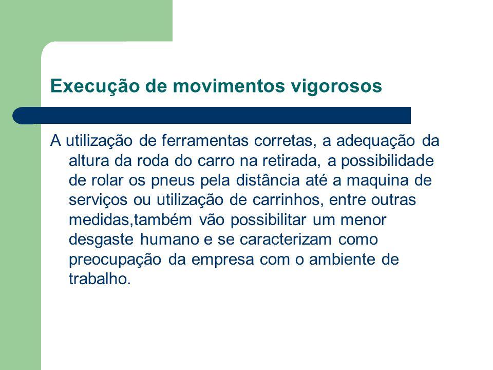 Execução de movimentos vigorosos A utilização de ferramentas corretas, a adequação da altura da roda do carro na retirada, a possibilidade de rolar os