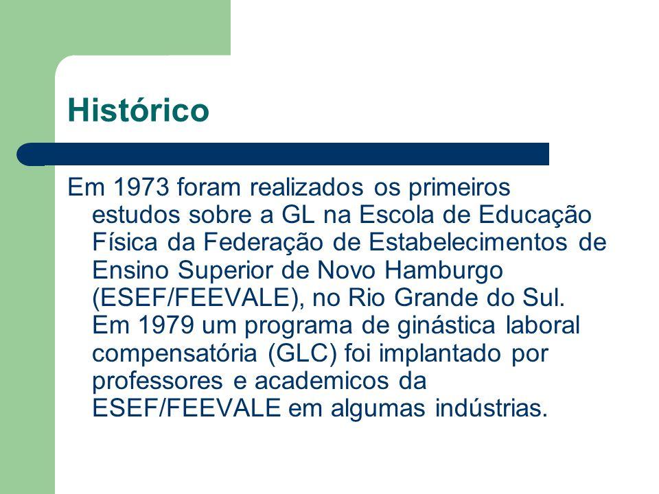 Histórico Em 1973 foram realizados os primeiros estudos sobre a GL na Escola de Educação Física da Federação de Estabelecimentos de Ensino Superior de