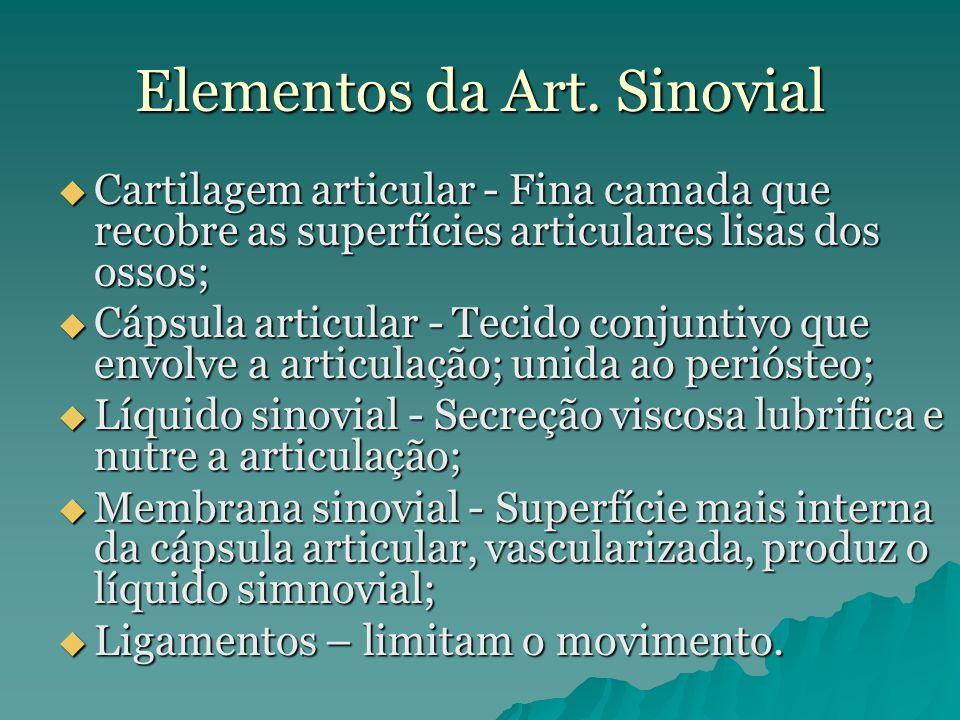 Elementos da Art. Sinovial  Cartilagem articular - Fina camada que recobre as superfícies articulares lisas dos ossos;  Cápsula articular - Tecido c