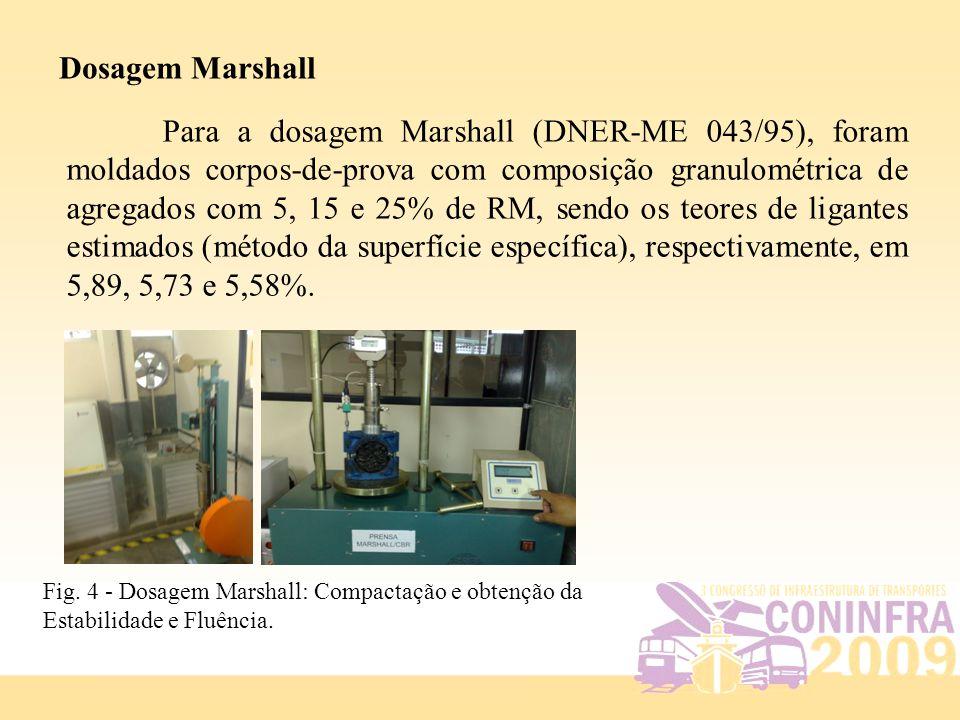 Dosagem Marshall Para a dosagem Marshall (DNER-ME 043/95), foram moldados corpos-de-prova com composição granulométrica de agregados com 5, 15 e 25% d