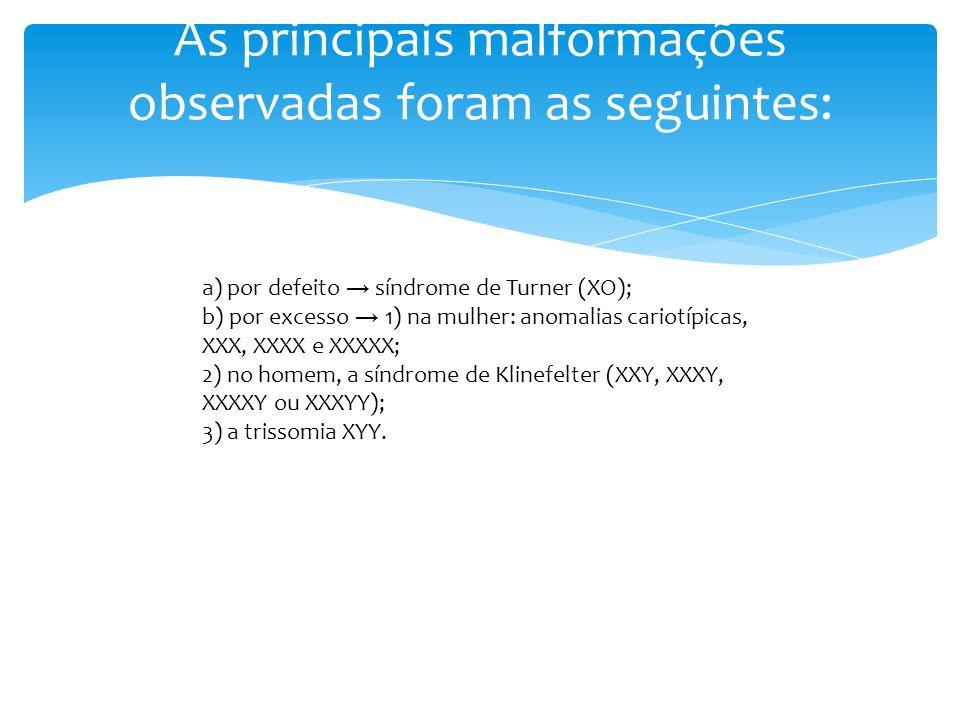 As principais malformações observadas foram as seguintes: a) por defeito → síndrome de Turner (XO); b) por excesso → 1) na mulher: anomalias cariotípicas, XXX, XXXX e XXXXX; 2) no homem, a síndrome de Klinefelter (XXY, XXXY, XXXXY ou XXXYY); 3) a trissomia XYY.