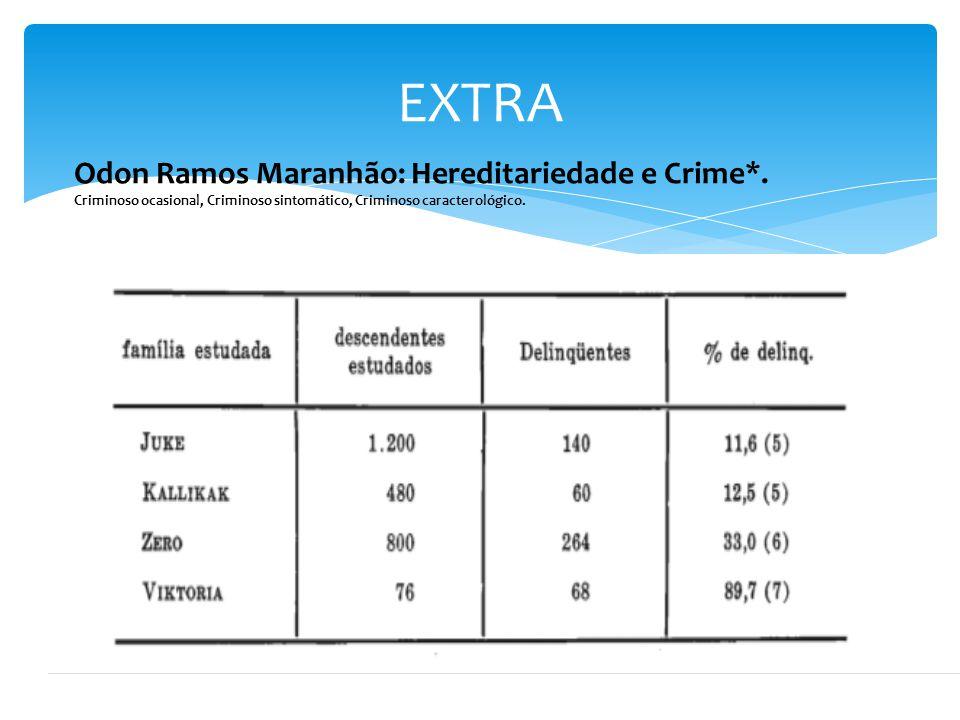 EXTRA Odon Ramos Maranhão: Hereditariedade e Crime*.