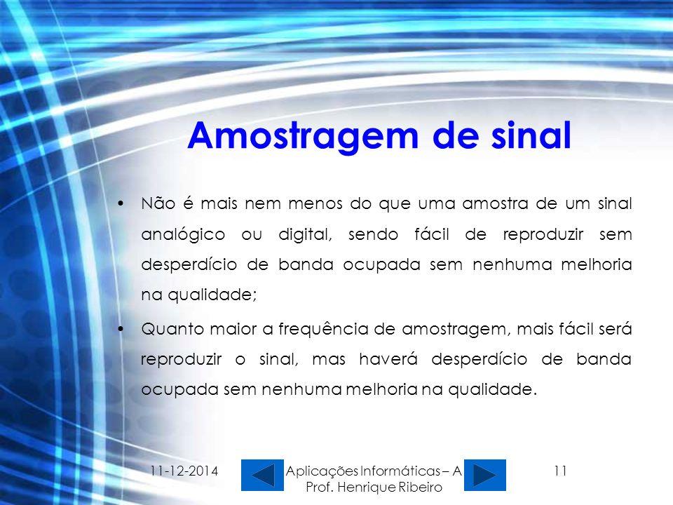11-12-2014 Aplicações Informáticas – A Prof. Henrique Ribeiro 11 Amostragem de sinal Não é mais nem menos do que uma amostra de um sinal analógico ou