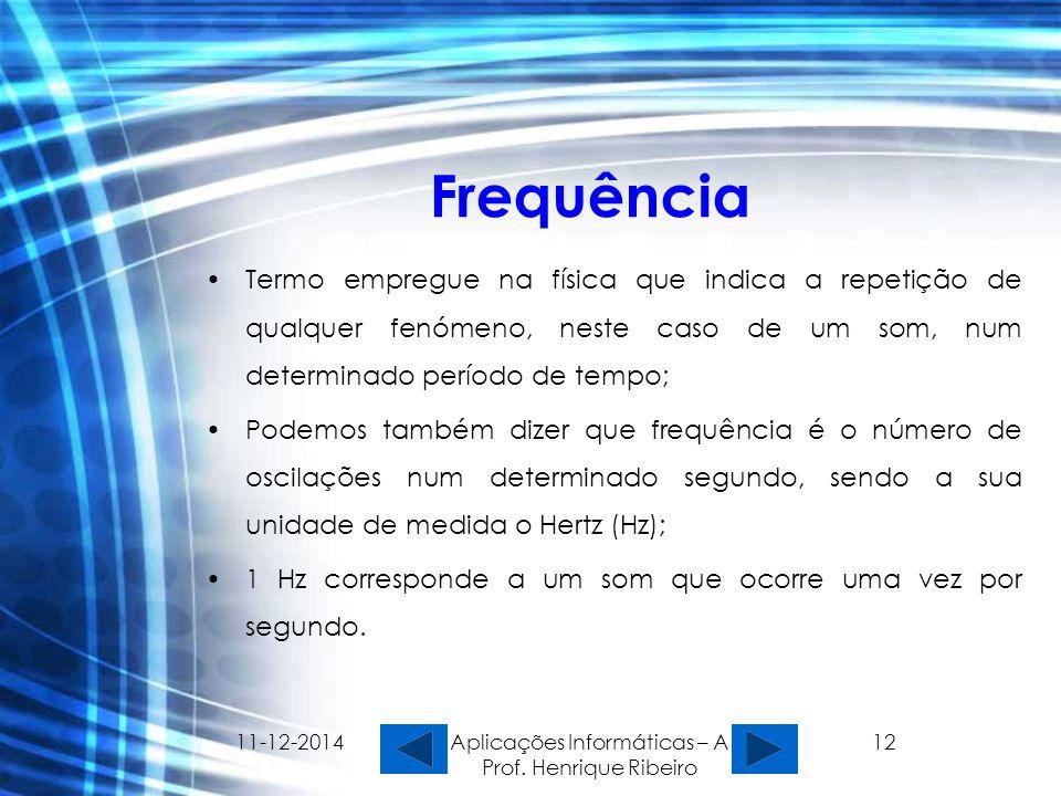 11-12-2014 Aplicações Informáticas – A Prof. Henrique Ribeiro 12 Frequência Termo empregue na física que indica a repetição de qualquer fenómeno, nest