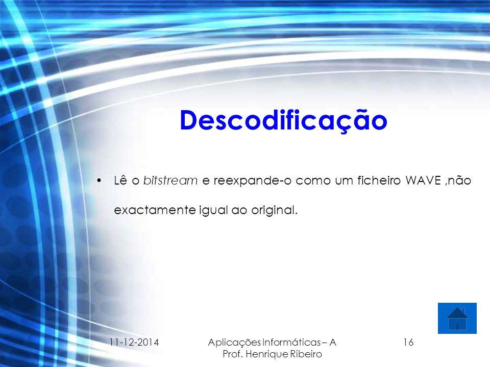 11-12-2014 Aplicações Informáticas – A Prof. Henrique Ribeiro 16 Descodificação Lê o bitstream e reexpande-o como um ficheiro WAVE,não exactamente igu