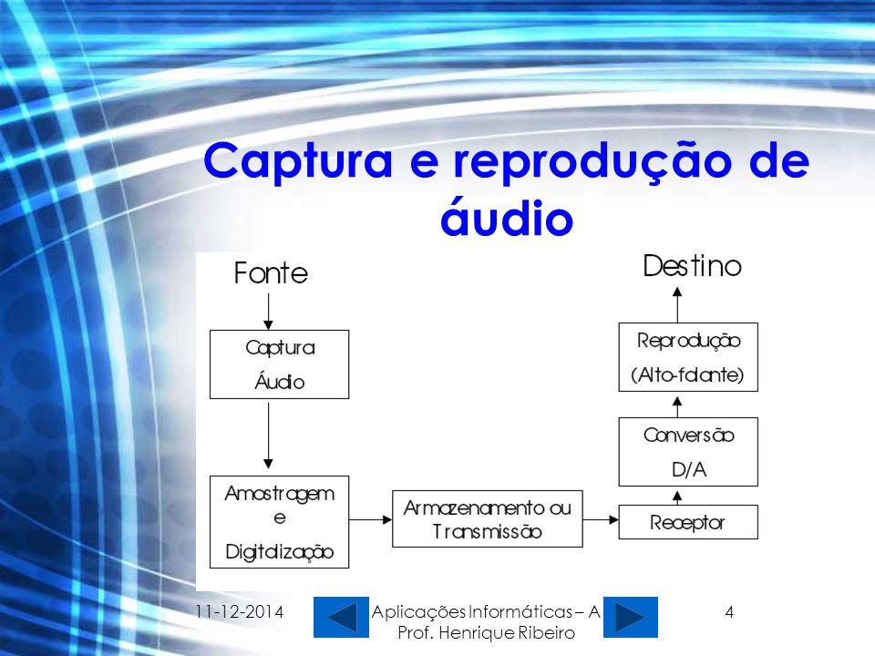 11-12-2014 Aplicações Informáticas – A Prof. Henrique Ribeiro 4 Captura e reprodução de áudio
