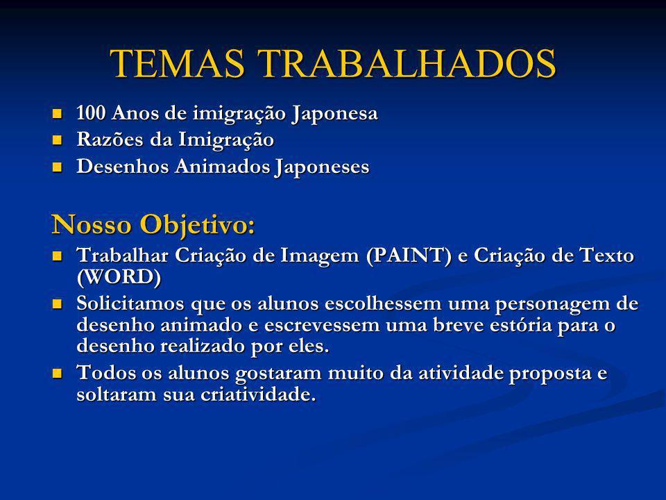 TEMAS TRABALHADOS 100 Anos de imigração Japonesa 100 Anos de imigração Japonesa Razões da Imigração Razões da Imigração Desenhos Animados Japoneses Desenhos Animados Japoneses Nosso Objetivo: Trabalhar Criação de Imagem (PAINT) e Criação de Texto (WORD) Trabalhar Criação de Imagem (PAINT) e Criação de Texto (WORD) Solicitamos que os alunos escolhessem uma personagem de desenho animado e escrevessem uma breve estória para o desenho realizado por eles.