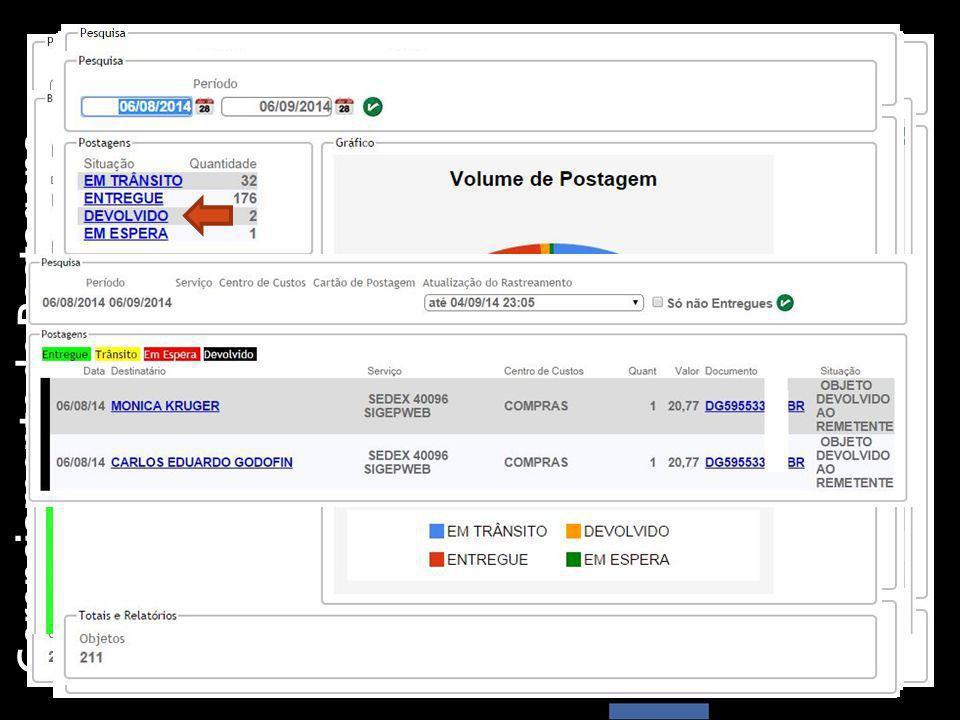 Gerenciamento de Postagens Orçamento com previsão de entrega Busca avançada das postagens efetuadas, com previsão de entrega Várias formas de visualiz