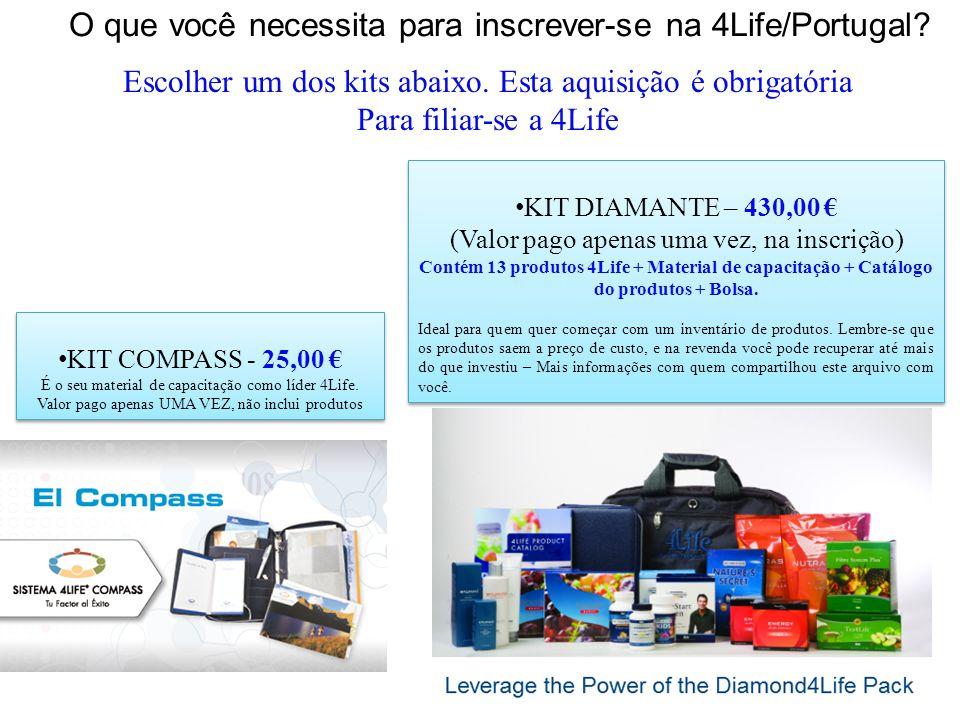 O que você necessita para inscrever-se na 4Life/Portugal.