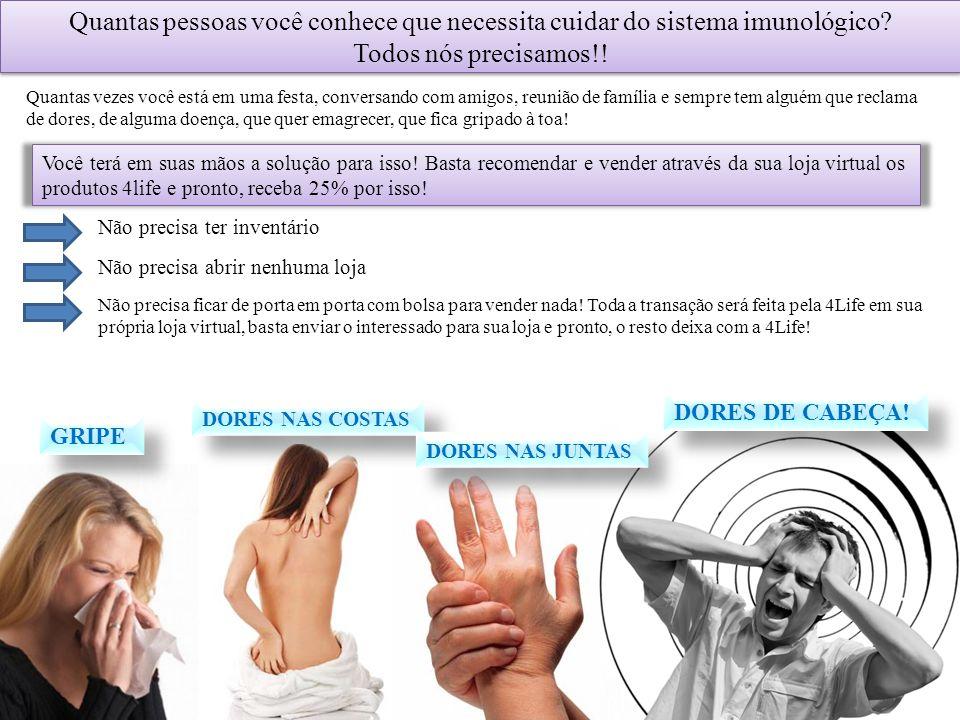 Quantas pessoas você conhece que necessita cuidar do sistema imunológico.