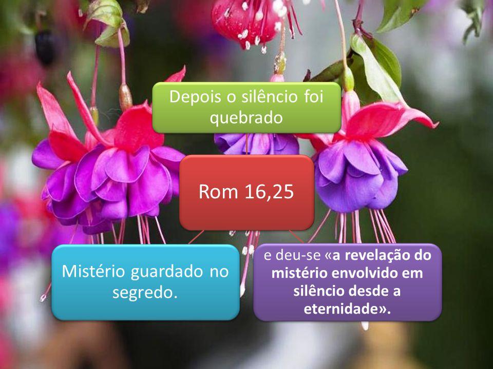 Jo 1,1 Antes ainda de o homem ouvir a palavra, «a palavra estava em Deus».