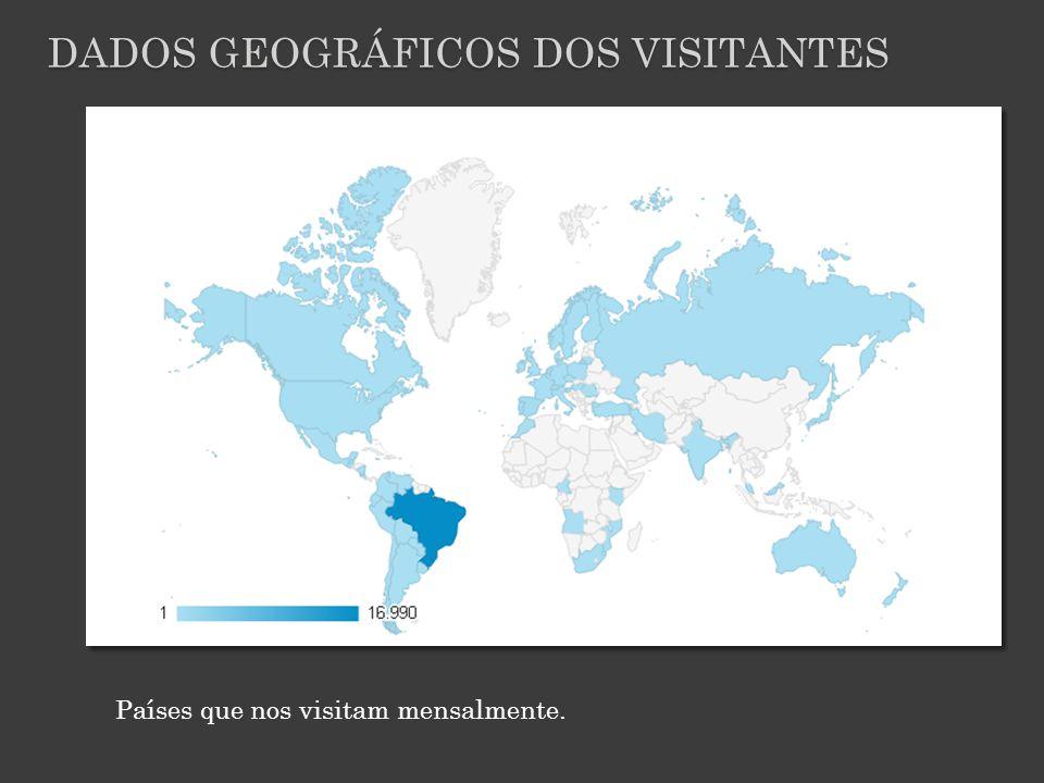 DADOS GEOGRÁFICOS DOS VISITANTES Países que nos visitam mensalmente.
