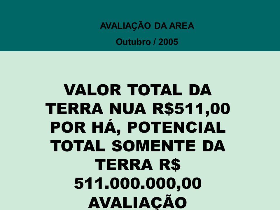 AVALIAÇÃO DA AREA Outubro / 2005 VALOR TOTAL DA TERRA NUA R$511,00 POR HÁ, POTENCIAL TOTAL SOMENTE DA TERRA R$ 511.000.000,00 AVALIAÇÃO APROXIMADA DA