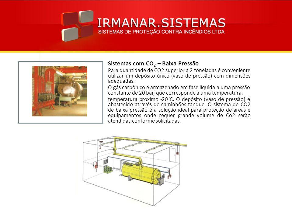 Sistemas com CO 2 – Baixa Pressão Para quantidade de CO2 superior a 2 toneladas é conveniente utilizar um depósito único (vaso de pressão) com dimensõ
